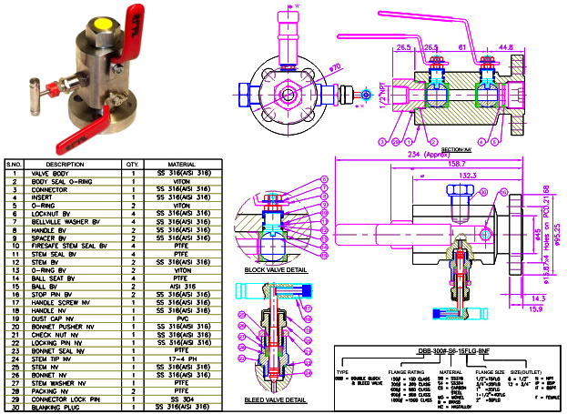 Double Block   Bleed Valve on instrument cable block diagram